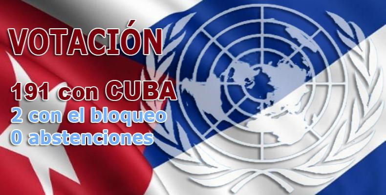 191 : 2 – Die Welt stimmt für Kuba
