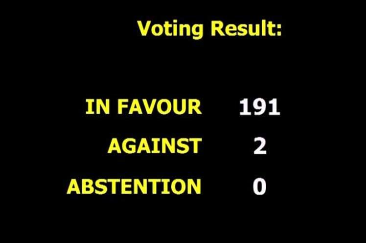 Blockade gegen Kuba - voting results
