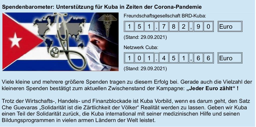 Spendenbarometer Corona